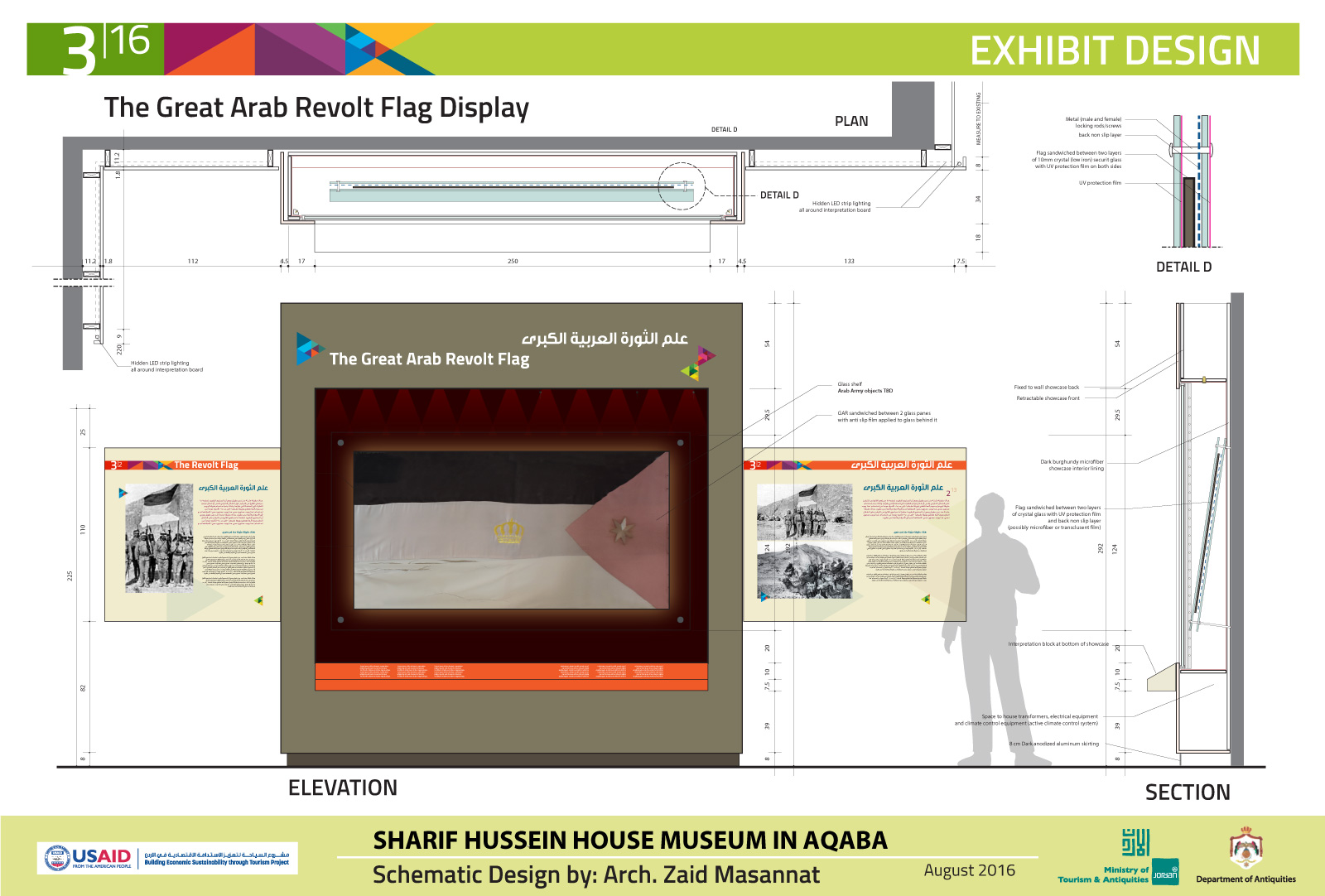 Sharif Hussein Museum in Aqaba
